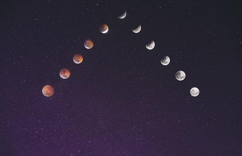 2種類の月