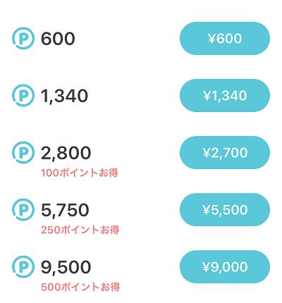 MyU(ミュウ)の料金詳細